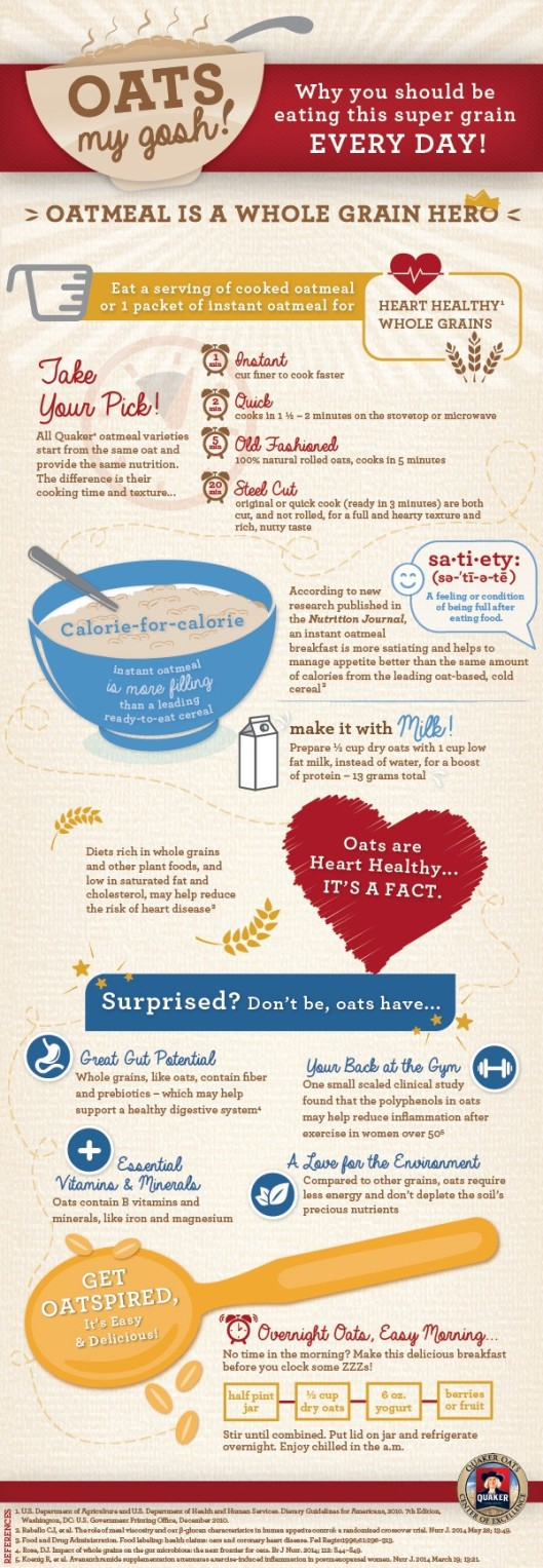 oats infographic